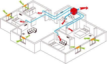 空间结构系统分析图