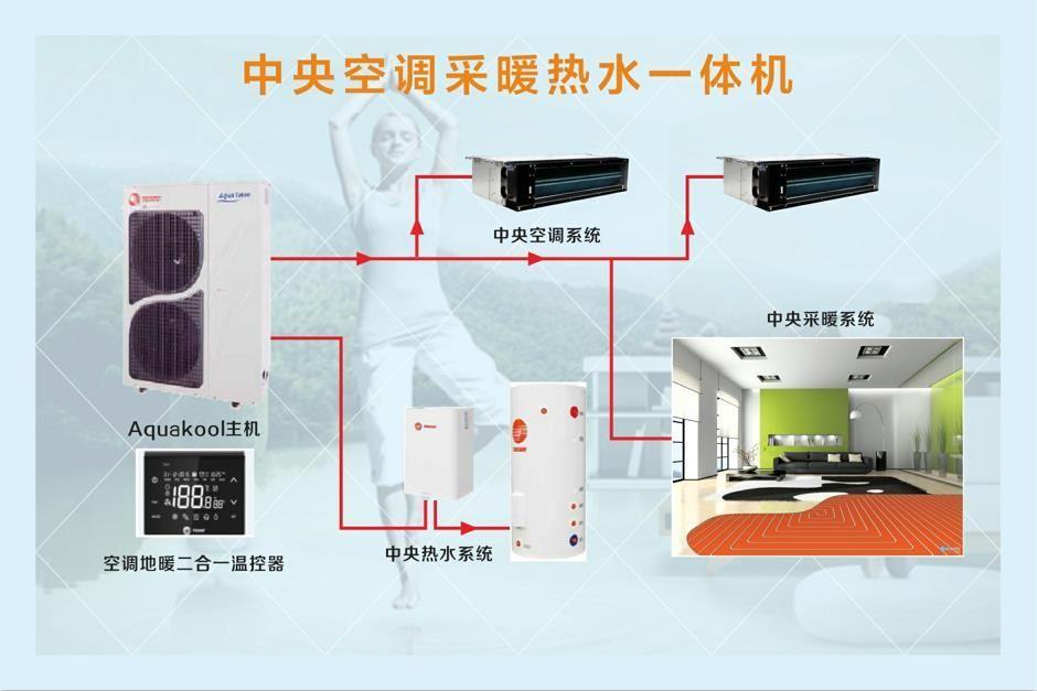 风冷热泵空调系统