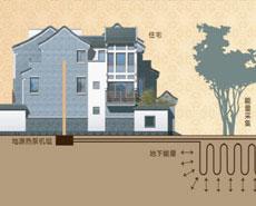 地源热泵空调系统的优势